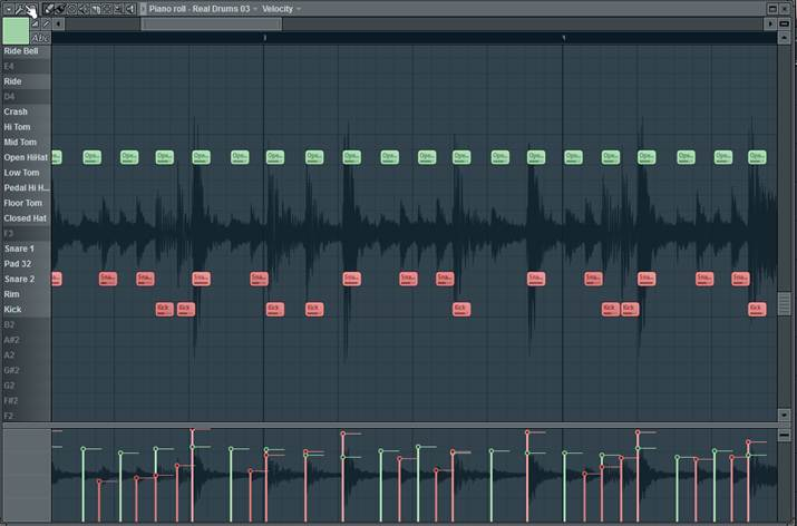 Amen Break in MIDI