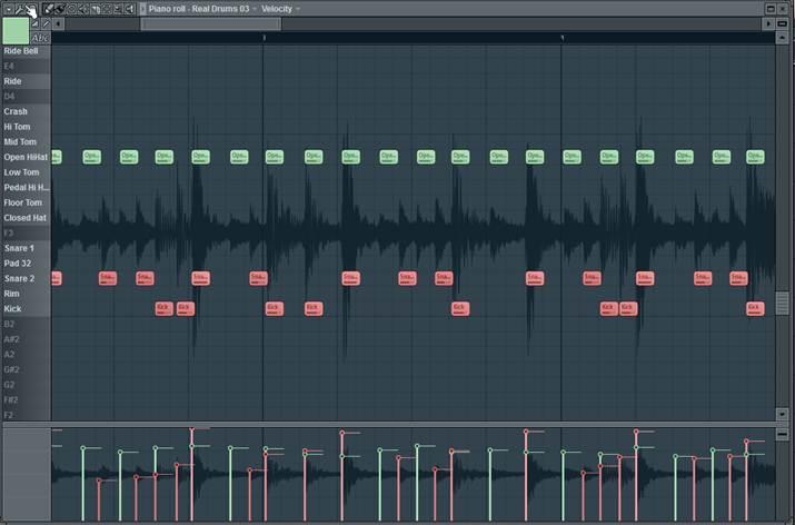 Amen Break in MIDI